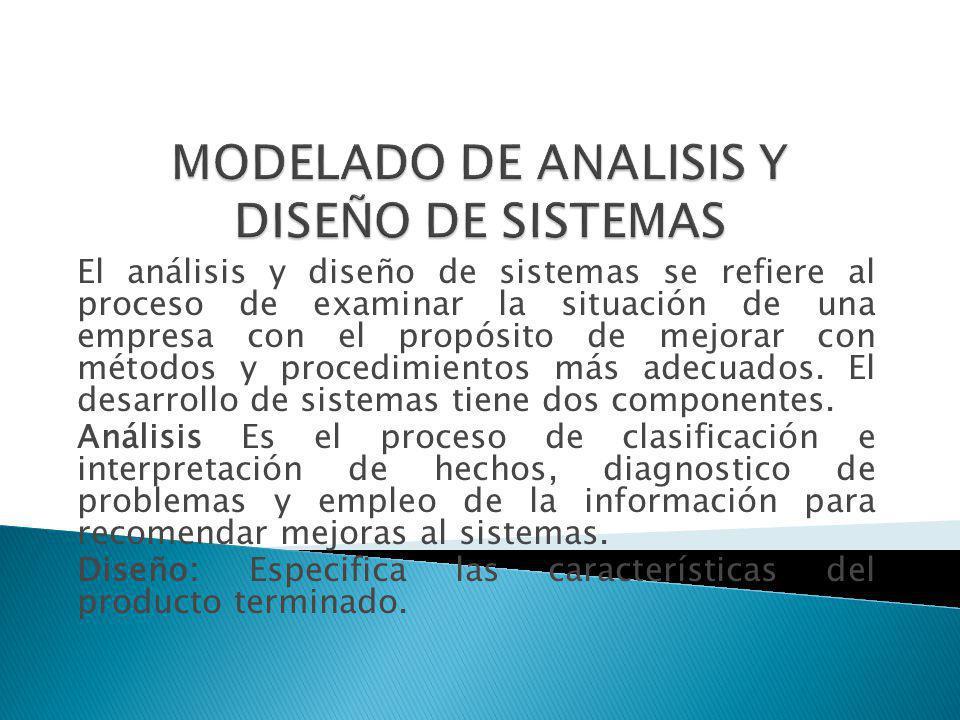 MODELADO DE ANALISIS Y DISEÑO DE SISTEMAS