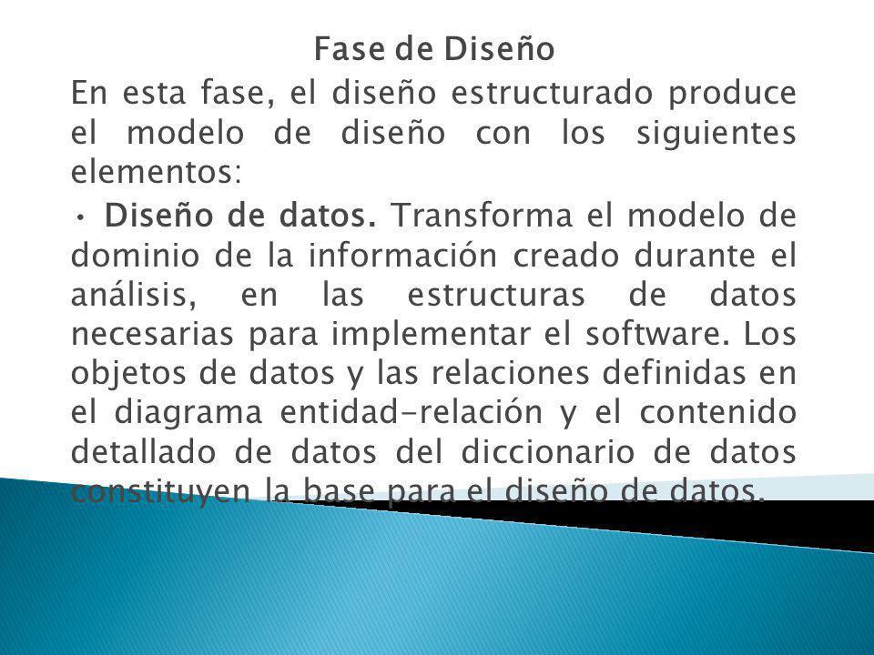 Fase de Diseño En esta fase, el diseño estructurado produce el modelo de diseño con los siguientes elementos: