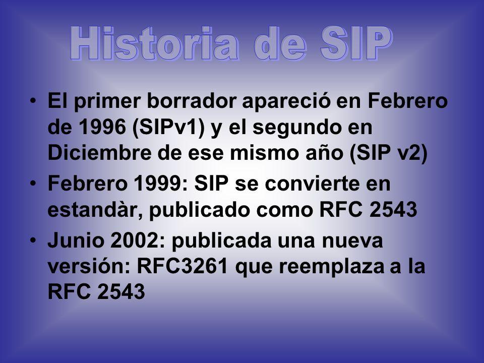 Historia de SIP El primer borrador apareció en Febrero de 1996 (SIPv1) y el segundo en Diciembre de ese mismo año (SIP v2)
