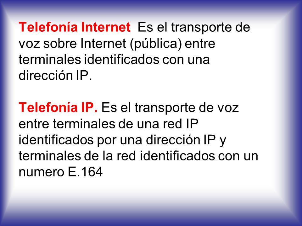 Telefonía Internet.