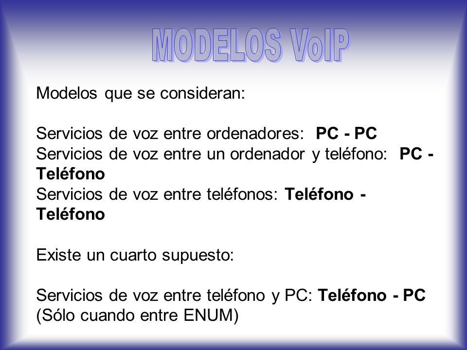 MODELOS VoIP