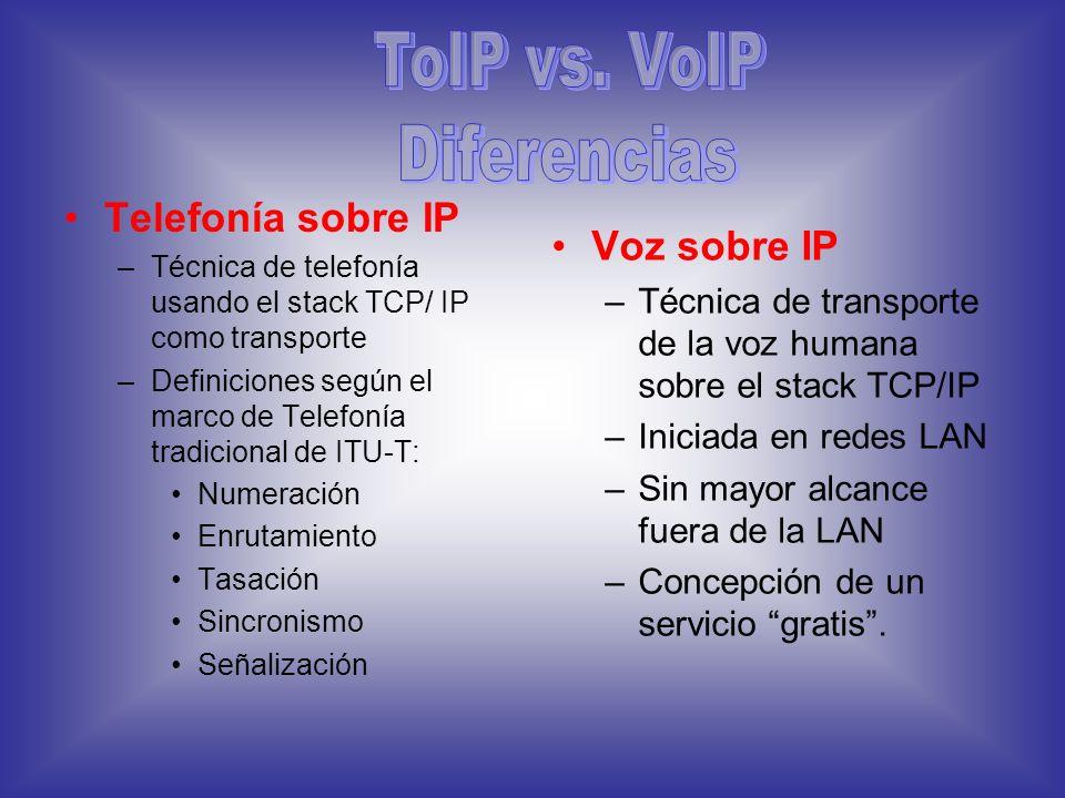 ToIP vs. VoIP Diferencias Telefonía sobre IP Voz sobre IP
