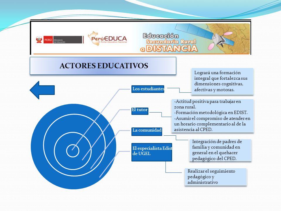 ACTORES EDUCATIVOS Logrará una formación integral que fortalezca sus dimensiones cognitivas, afectivas y motoras.