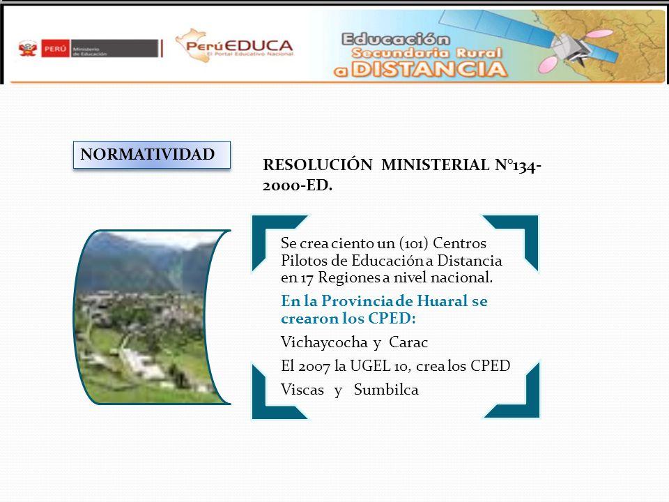 RESOLUCIÓN MINISTERIAL N°134-2000-ED.