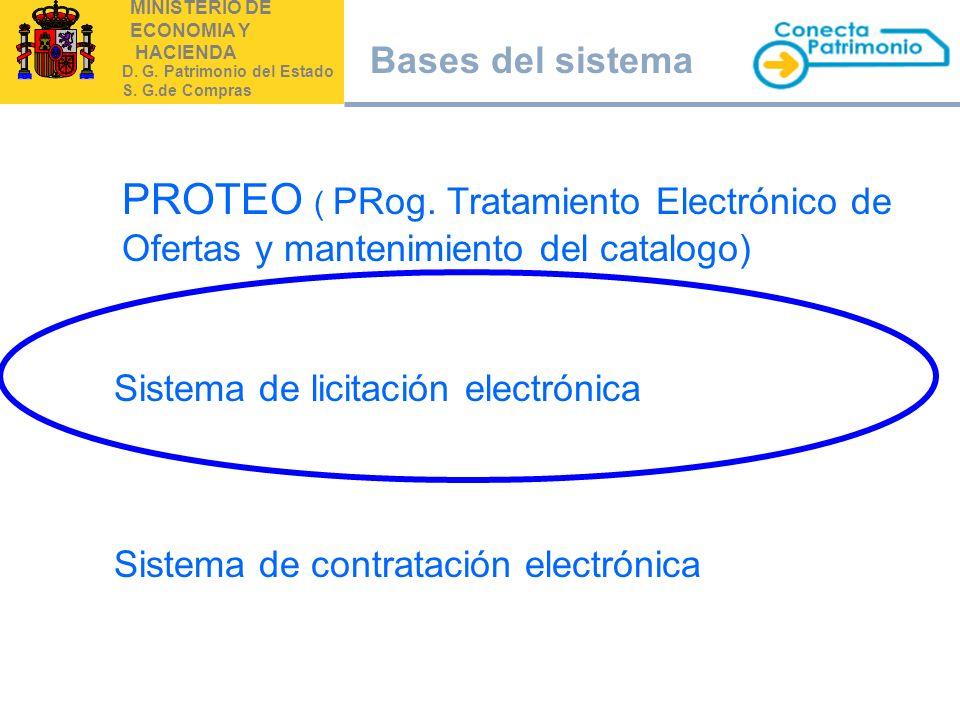 Bases del sistema PROTEO ( PRog. Tratamiento Electrónico de Ofertas y mantenimiento del catalogo) Sistema de licitación electrónica.