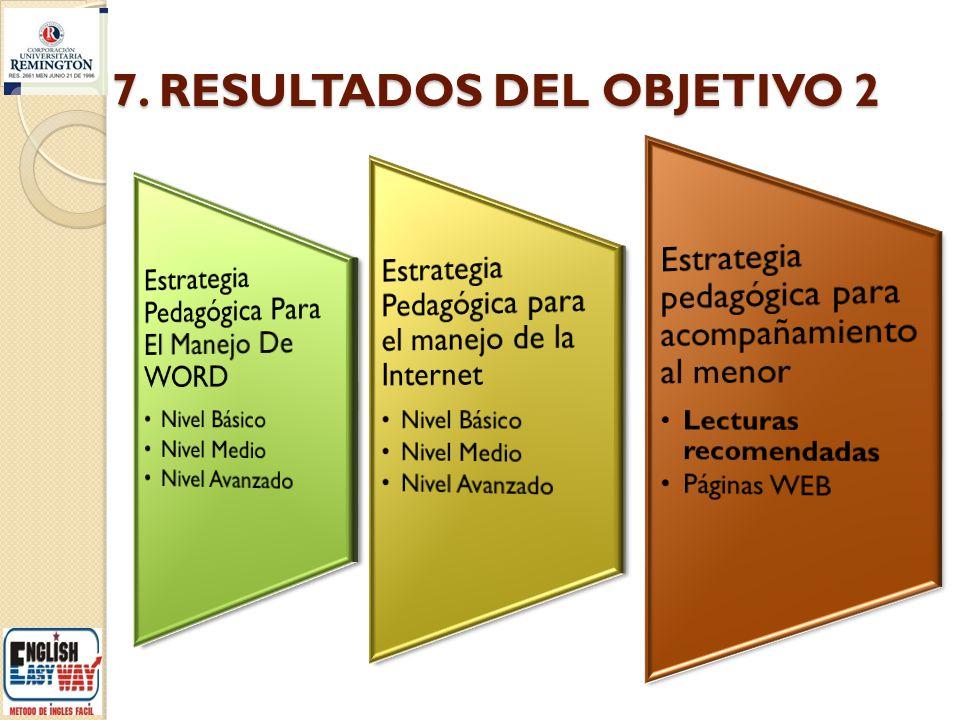 7. RESULTADOS DEL OBJETIVO 2