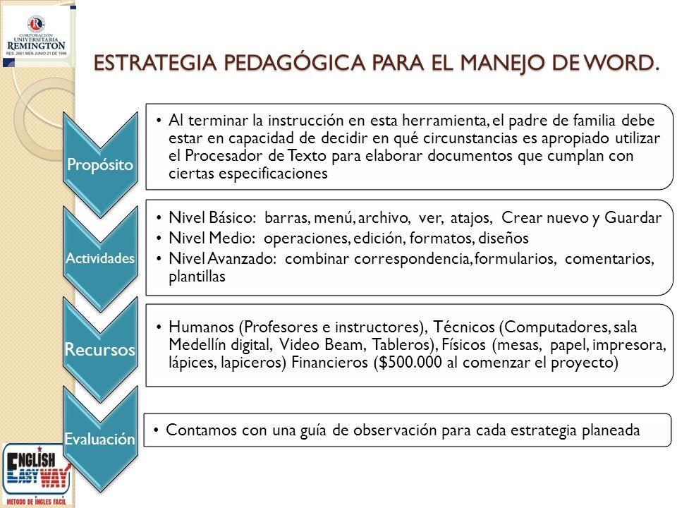 ESTRATEGIA PEDAGÓGICA PARA EL MANEJO DE WORD.