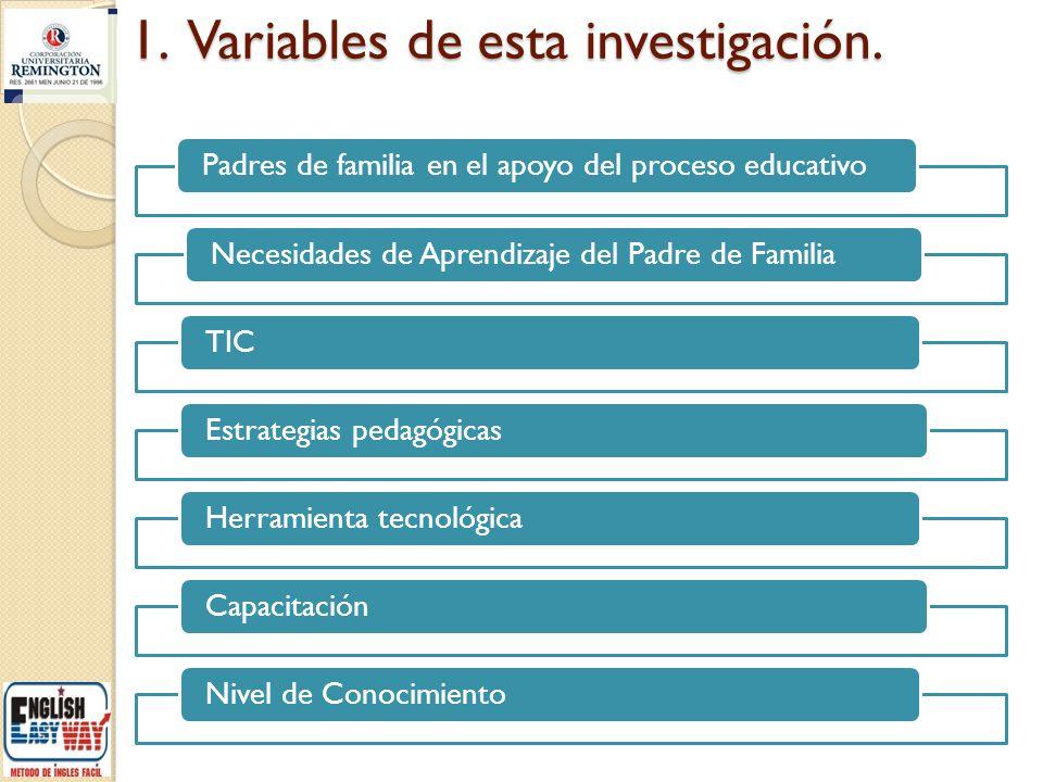 1. Variables de esta investigación.