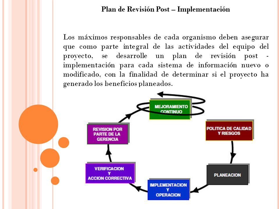 Plan de Revisión Post – Implementación