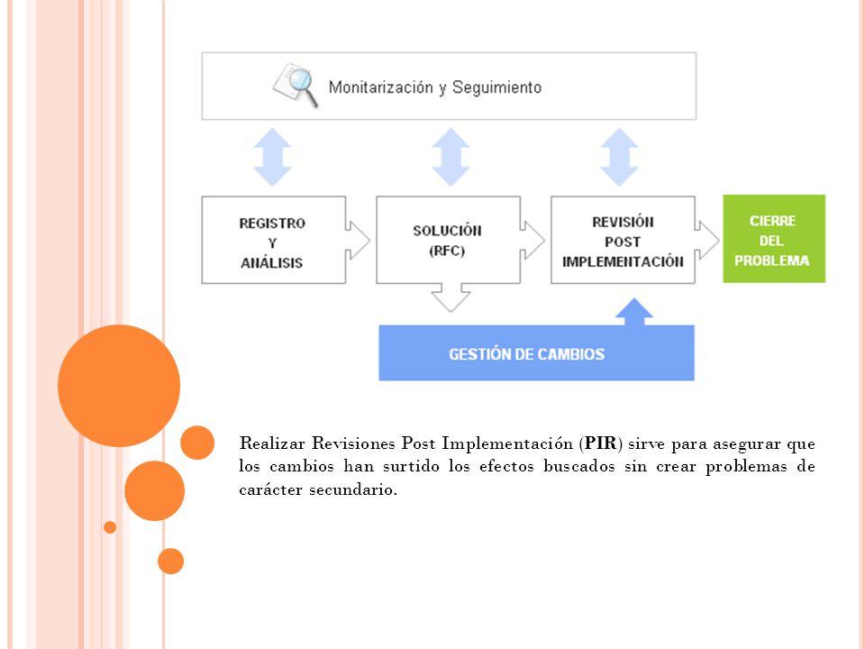 Realizar Revisiones Post Implementación (PIR) sirve para asegurar que los cambios han surtido los efectos buscados sin crear problemas de carácter secundario.
