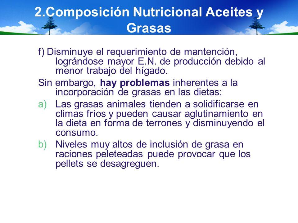 2.Composición Nutricional Aceites y Grasas