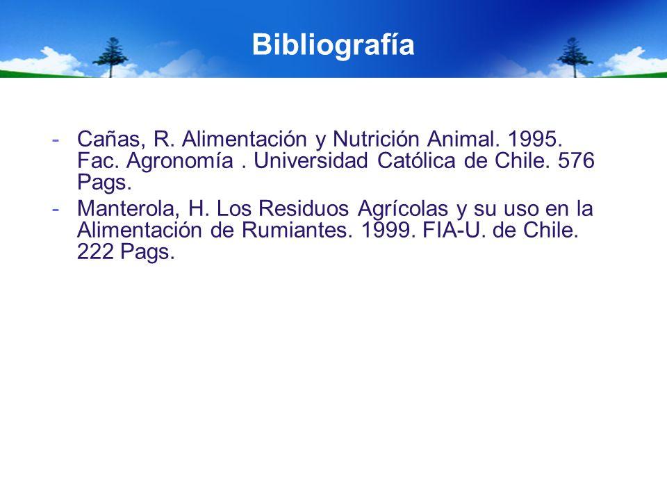BibliografíaCañas, R. Alimentación y Nutrición Animal. 1995. Fac. Agronomía . Universidad Católica de Chile. 576 Pags.