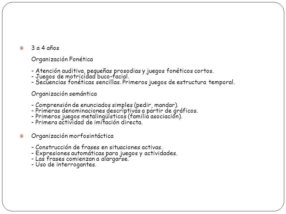 3 a 4 años Organización Fonética - Atención auditiva, pequeñas prosodias y juegos fonéticos cortos. - Juegos de motricidad buco-facial. - Secuencias fonéticas sencillas. Primeros juegos de estructura temporal. Organización semántica - Comprensión de enunciados simples (pedir, mandar). - Primeras denominaciones descriptivas a partir de gráficos. - Primeros juegos metalingüísticos (familia asociación). - Primera actividad de imitación directa.