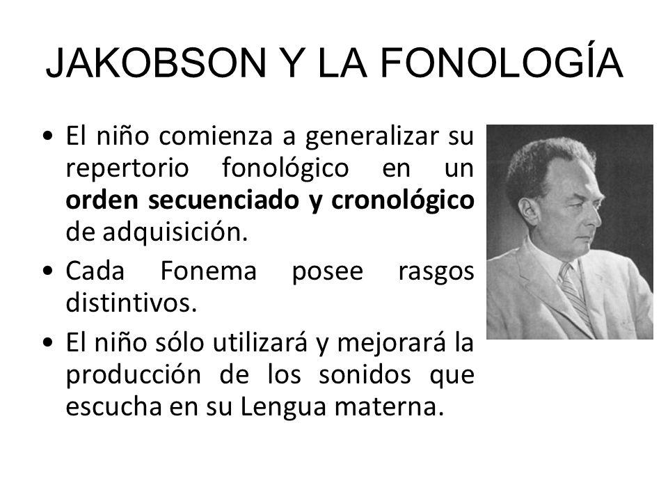 JAKOBSON Y LA FONOLOGÍA