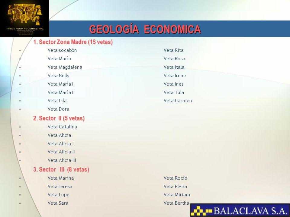 GEOLOGÍA ECONOMICA 1. Sector Zona Madre (15 vetas)