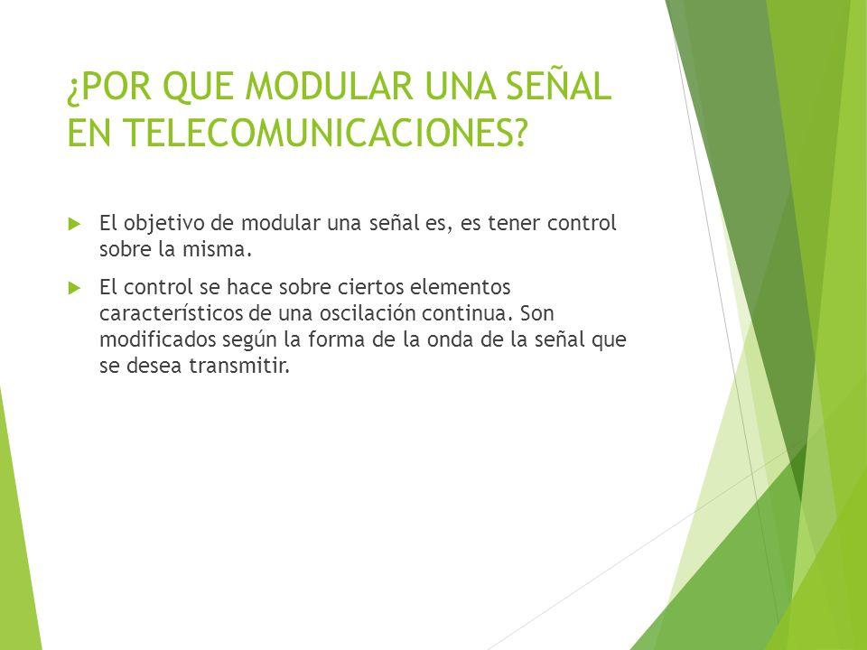 ¿POR QUE MODULAR UNA SEÑAL EN TELECOMUNICACIONES