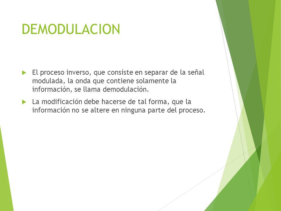DEMODULACION