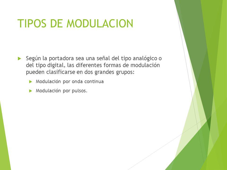 TIPOS DE MODULACION