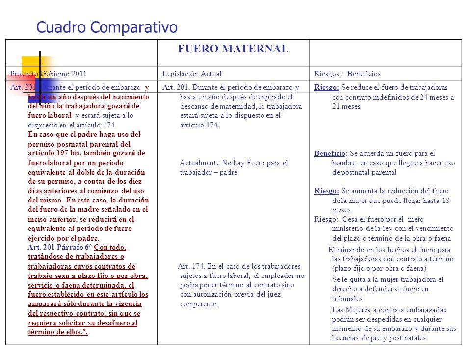 Cuadro Comparativo FUERO MATERNAL Proyecto Gobierno 2011