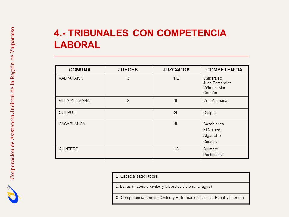 4.- TRIBUNALES CON COMPETENCIA LABORAL