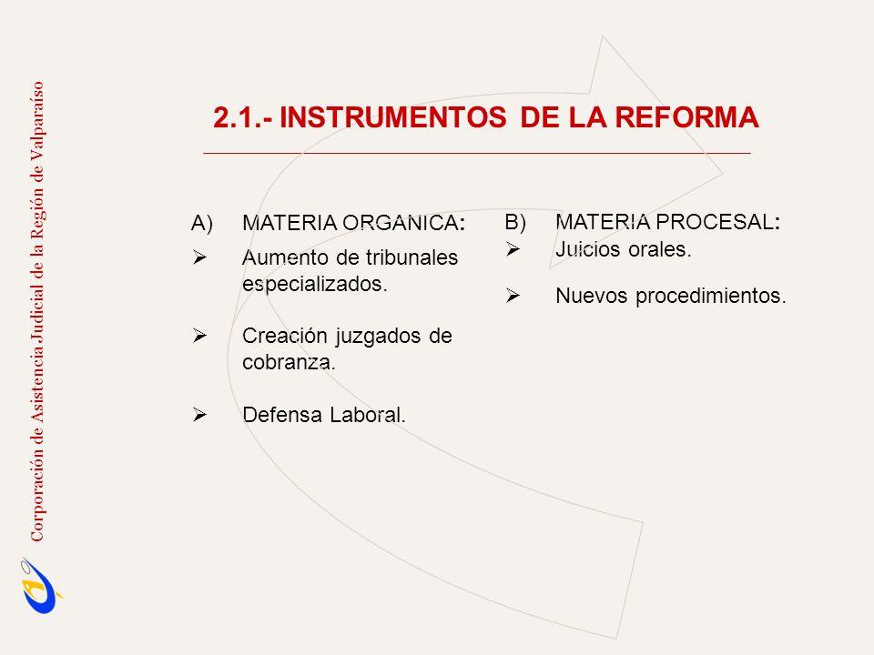 2.1.- INSTRUMENTOS DE LA REFORMA
