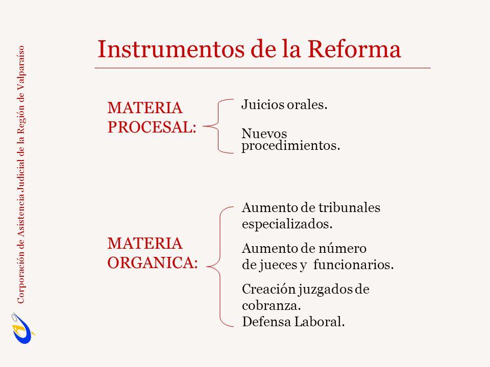 Instrumentos de la Reforma