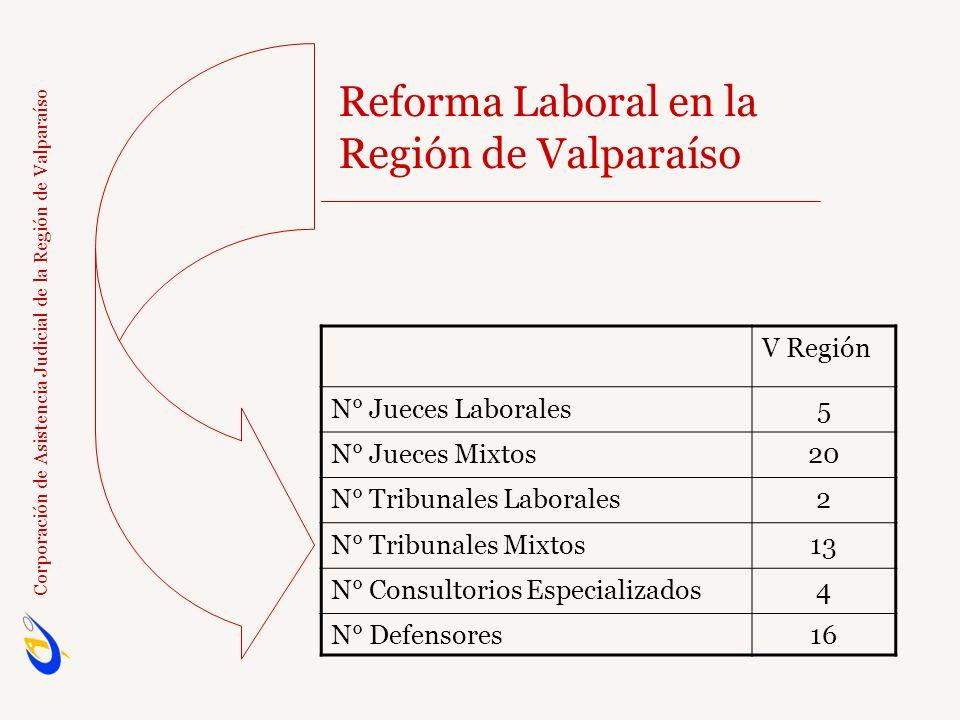 Reforma Laboral en la Región de Valparaíso