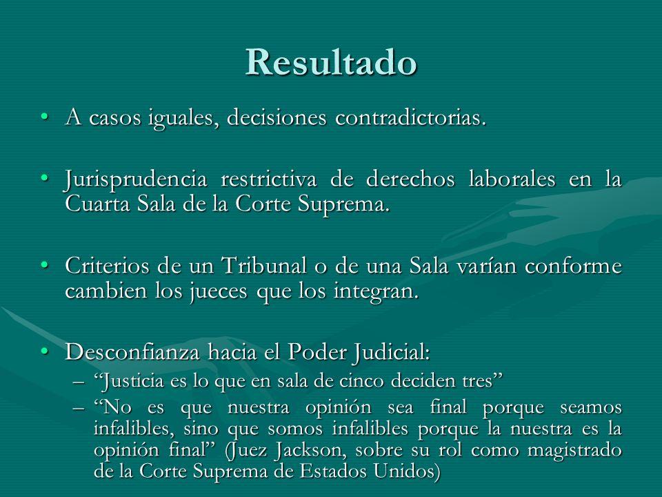 Resultado A casos iguales, decisiones contradictorias.