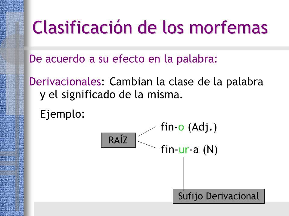 Clasificación de los morfemas