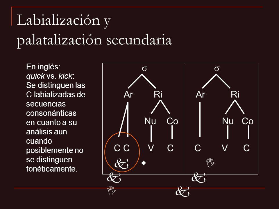 Labialización y palatalización secundaria