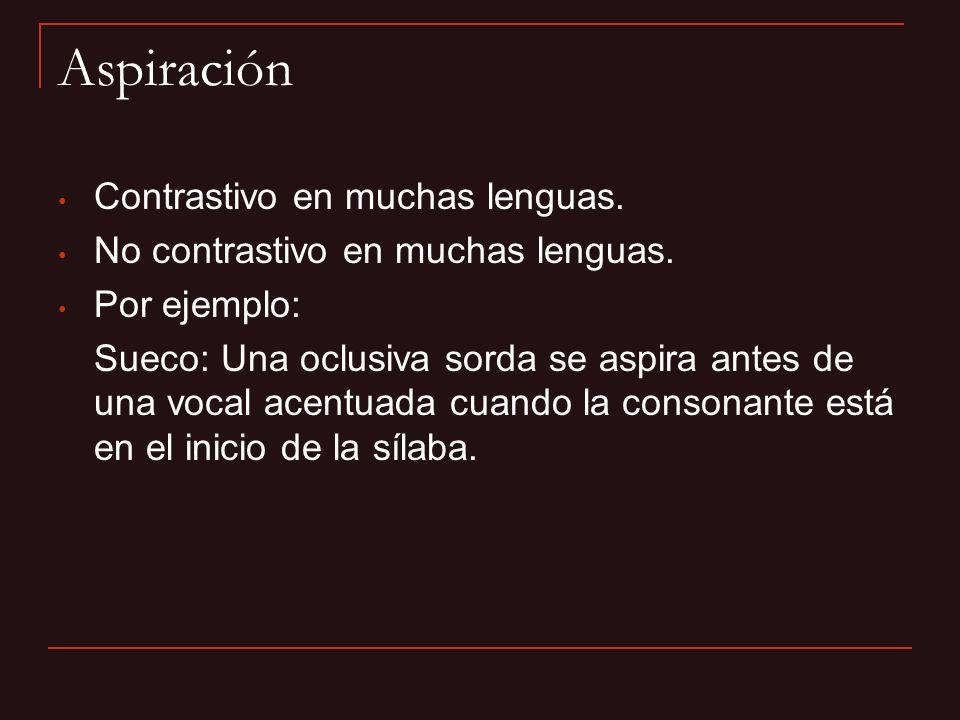 Aspiración Contrastivo en muchas lenguas.