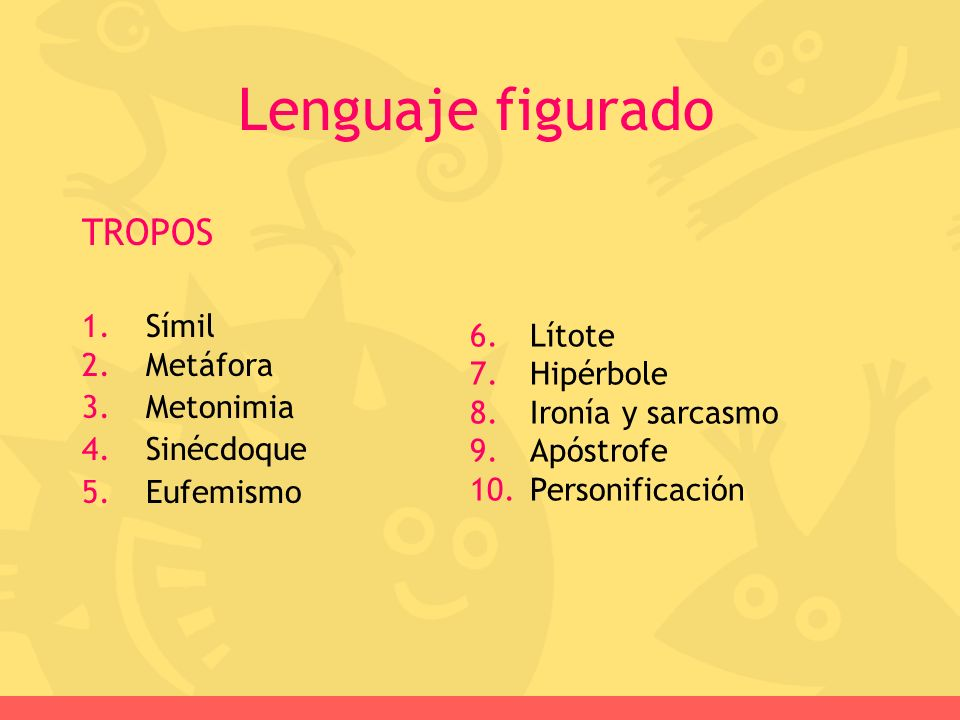 Lenguaje figurado TROPOS Símil Metáfora Metonimia Lítote Sinécdoque