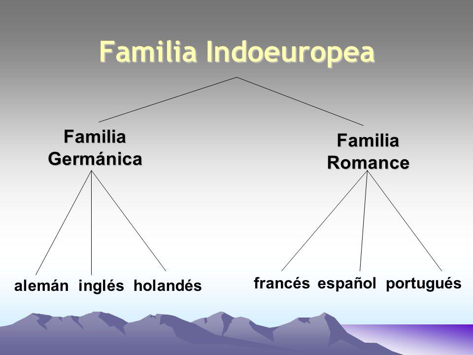 Familia Indoeuropea Familia Germánica Romance alemán inglés holandés