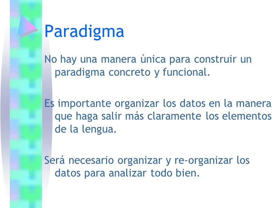 Paradigma No hay una manera única para construir un paradigma concreto y funcional.