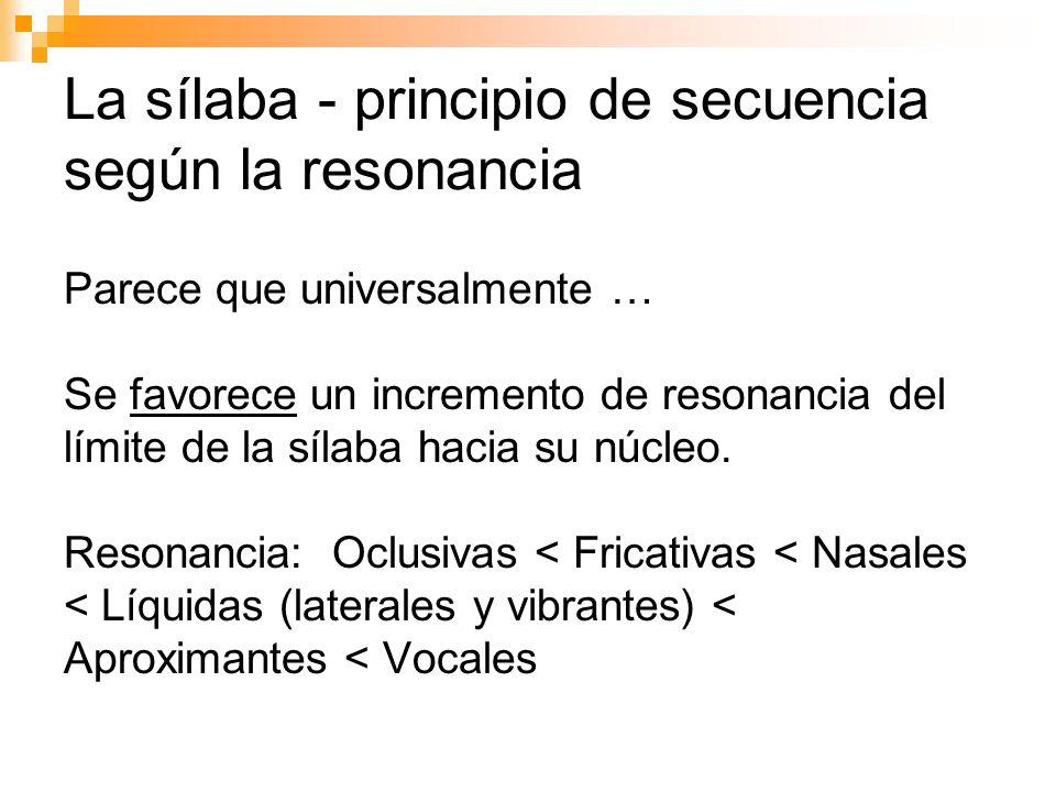 La sílaba - principio de secuencia según la resonancia