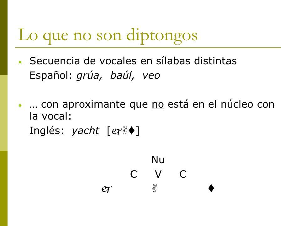 Lo que no son diptongos Secuencia de vocales en sílabas distintas
