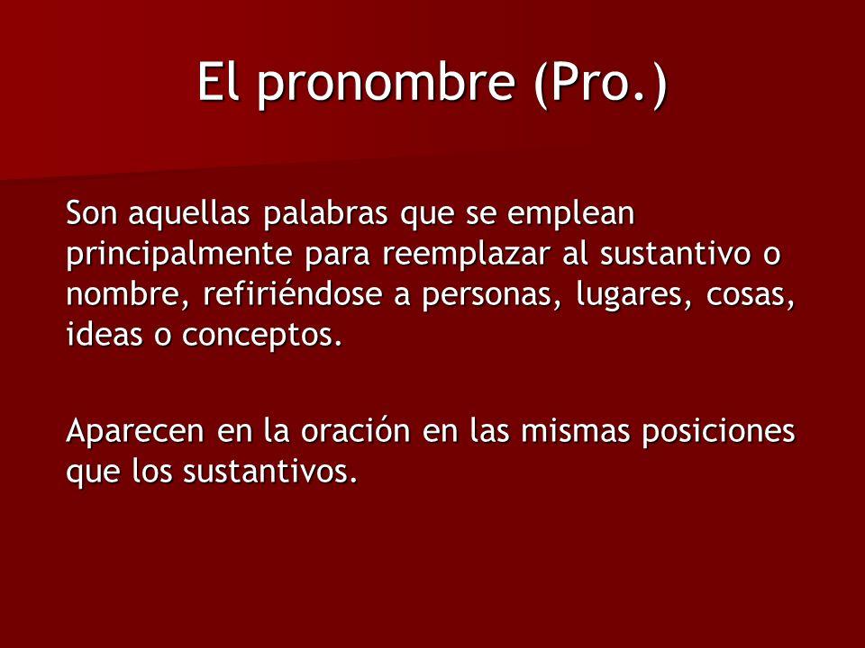 El pronombre (Pro.)