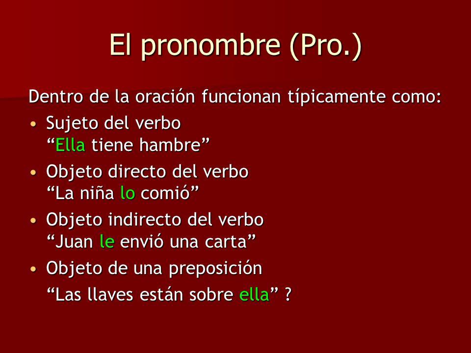 El pronombre (Pro.) Dentro de la oración funcionan típicamente como: