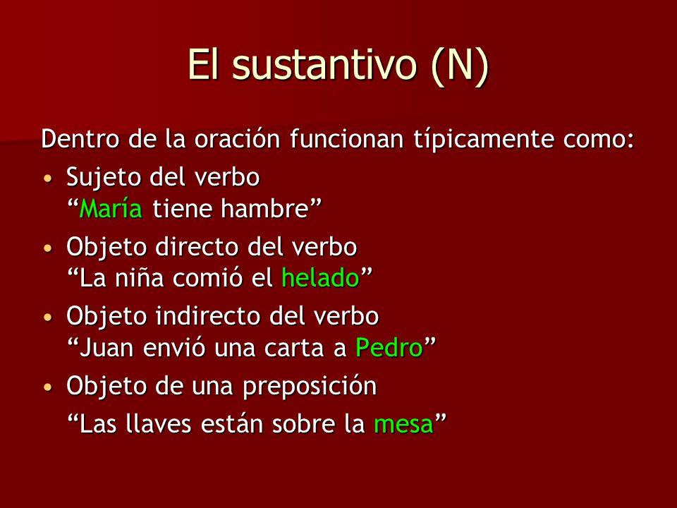 El sustantivo (N) Dentro de la oración funcionan típicamente como: