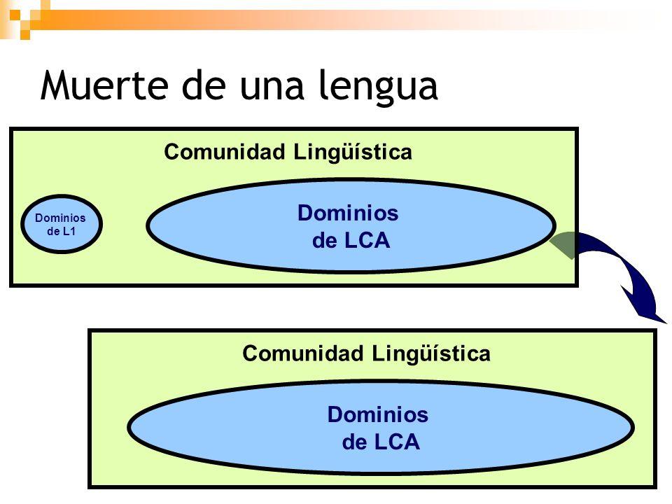 Muerte de una lengua Comunidad Lingüística Dominios de LCA