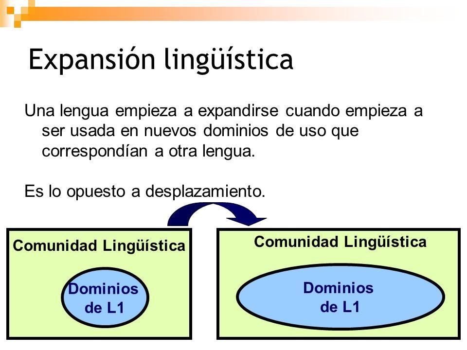 Expansión lingüística