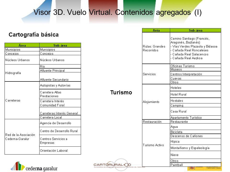 Visor 3D. Vuelo Virtual. Contenidos agregados (I)