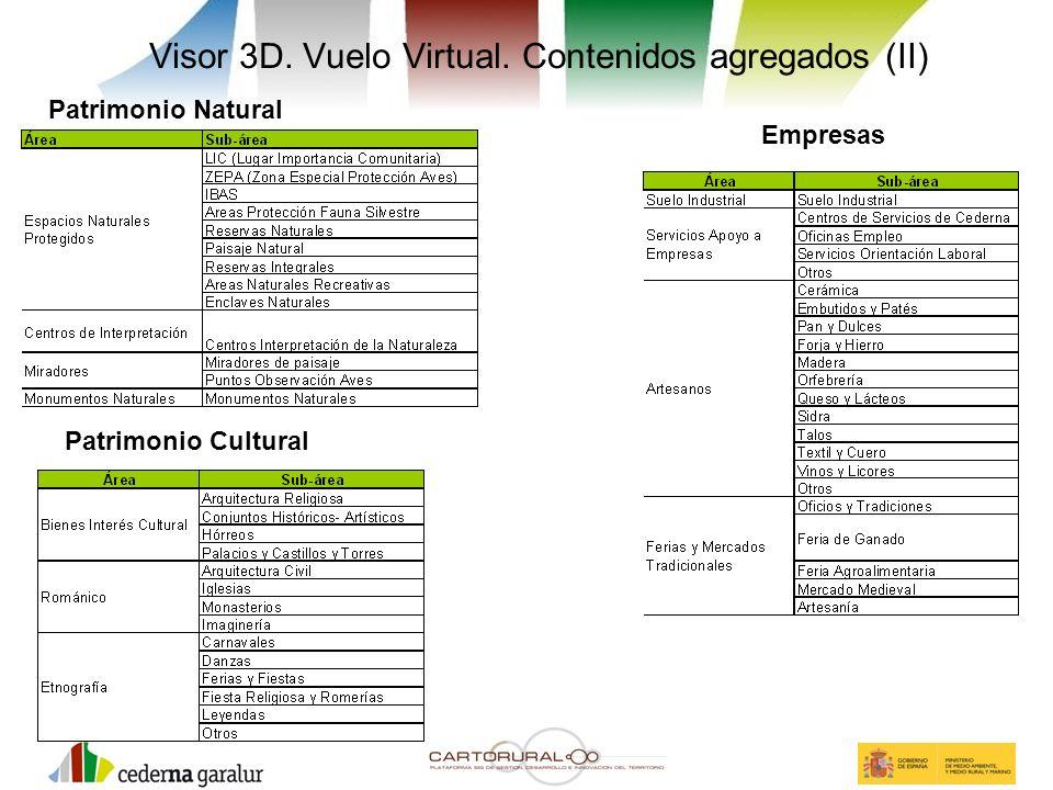 Visor 3D. Vuelo Virtual. Contenidos agregados (II)