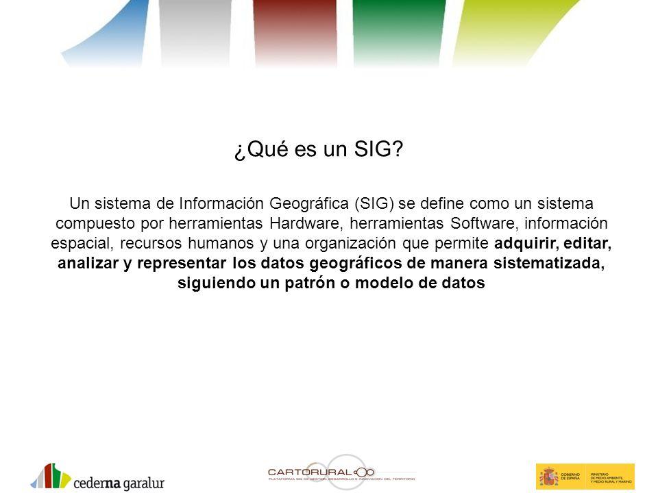 ¿Qué es un SIG