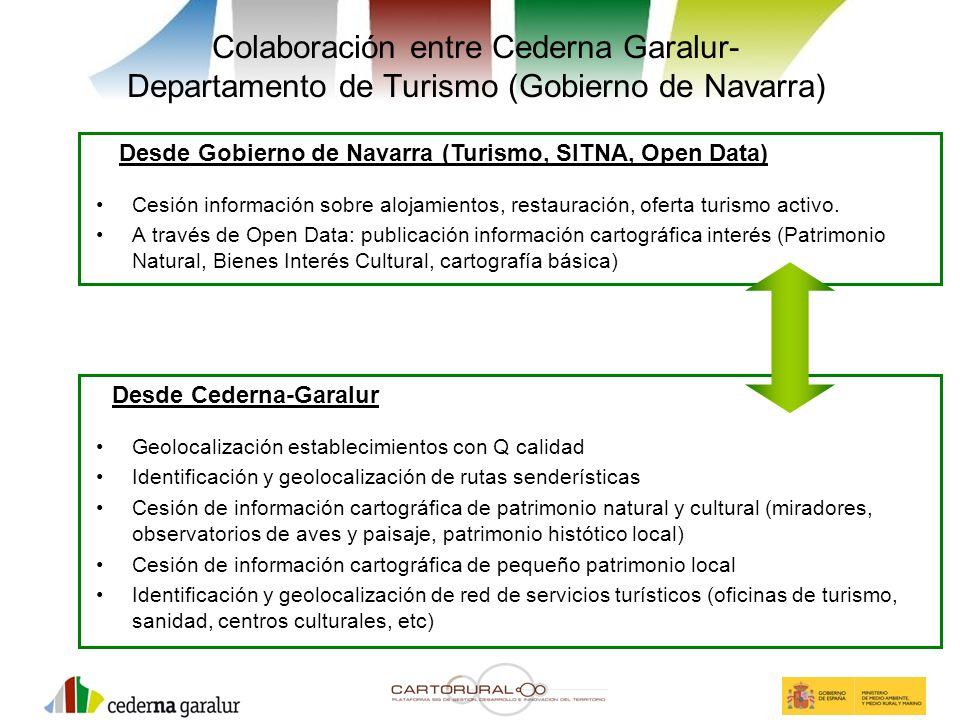 Colaboración entre Cederna Garalur- Departamento de Turismo (Gobierno de Navarra)