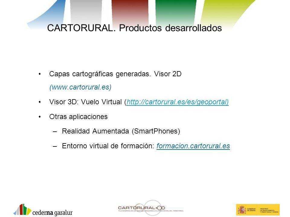 CARTORURAL. Productos desarrollados