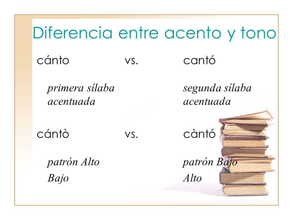 Diferencia entre acento y tono