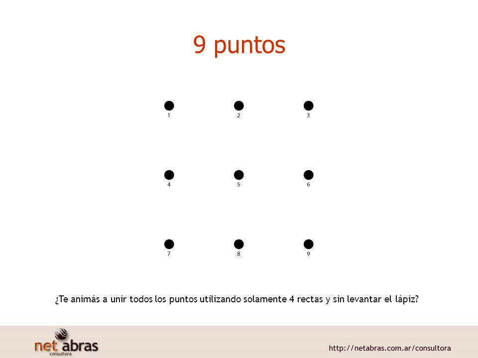 9 puntos ¿Te animás a unir todos los puntos utilizando solamente 4 rectas y sin levantar el lápiz