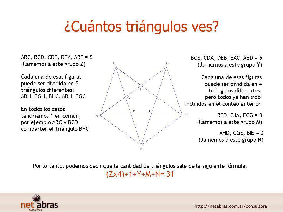 ¿Cuántos triángulos ves