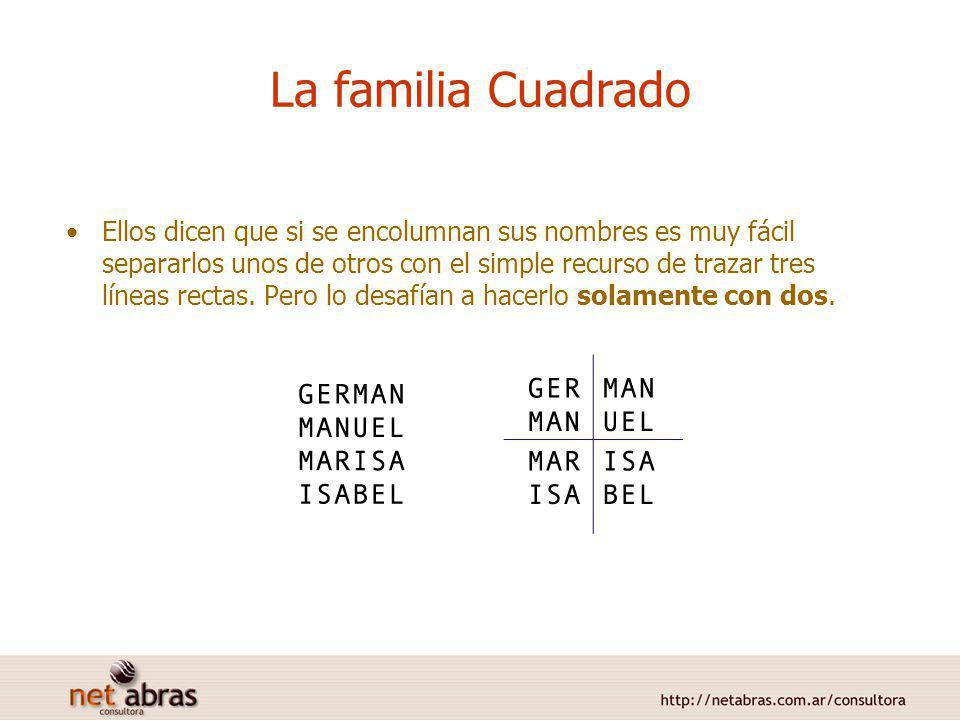 La familia Cuadrado